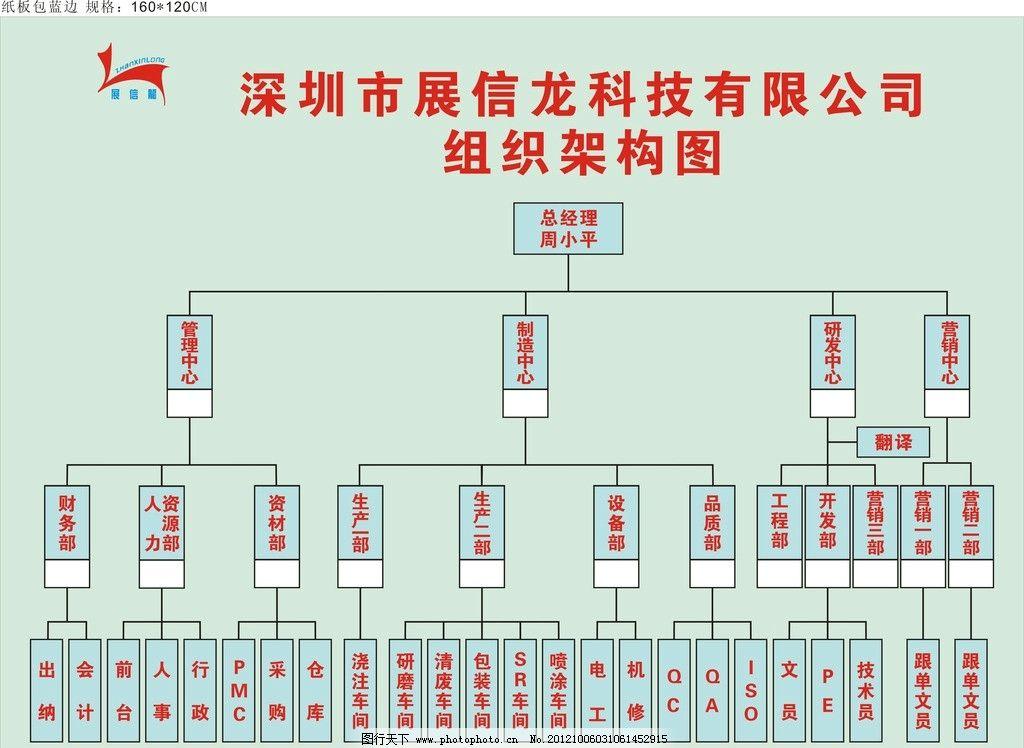 架构图 人事架构图 组织构件图 企业构架图 其他设计 矢量图片