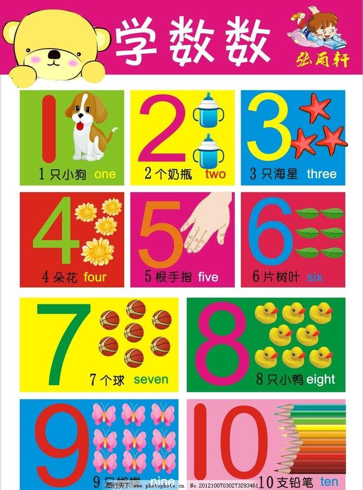 幼儿启蒙挂图 学前 展板 学前教育 展板模板 广告设计 矢量 cdr