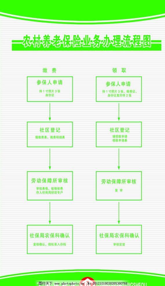农村养老保险业务办理流程图图片图片