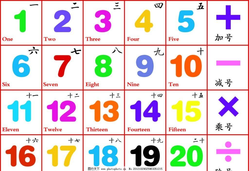10个阿拉伯数字的中文写法 从一到十阿拉伯数字,中文大写怎么写 补