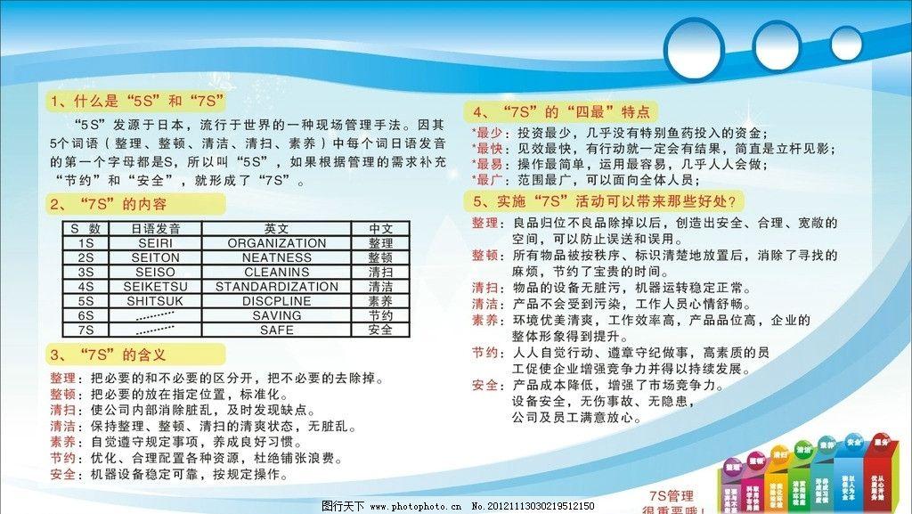 工厂展板 工厂 展板 7s 素材 天蓝 圆 分层素材 展板模板 广告设计