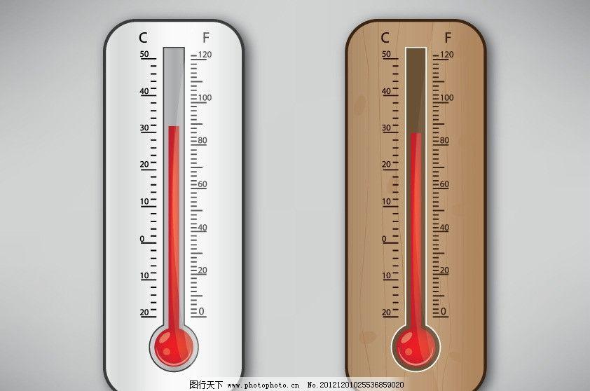 室内温度计ai矢量图图片
