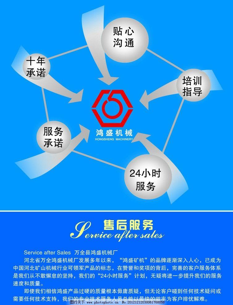 矿机厂 贴心沟通 服务承诺 24小时服务 海报设计 广告设计模