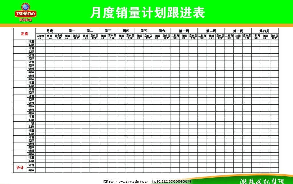 青岛啤酒月度销量计划跟进表图片