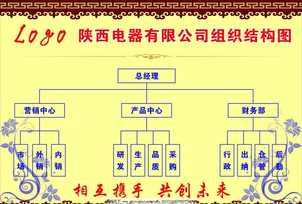 陕西电器有限公司组织结构图