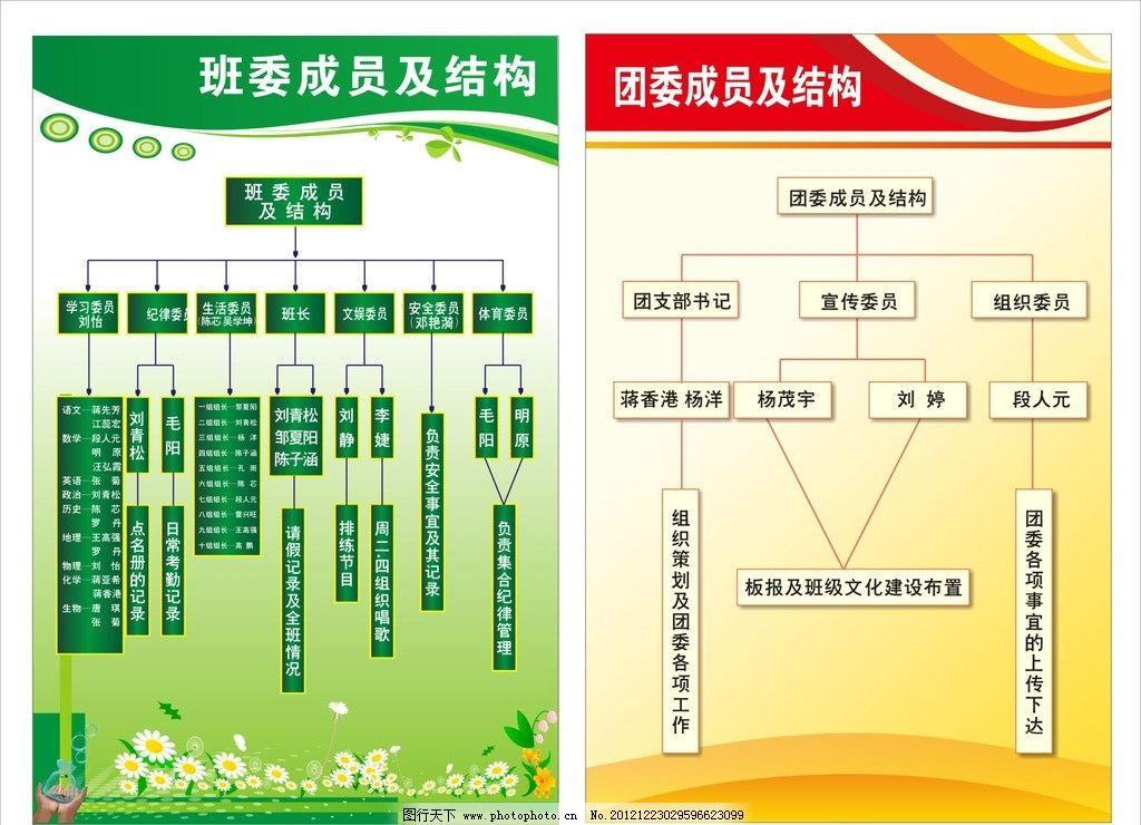 结构图 组织结构图 公司组织结构图