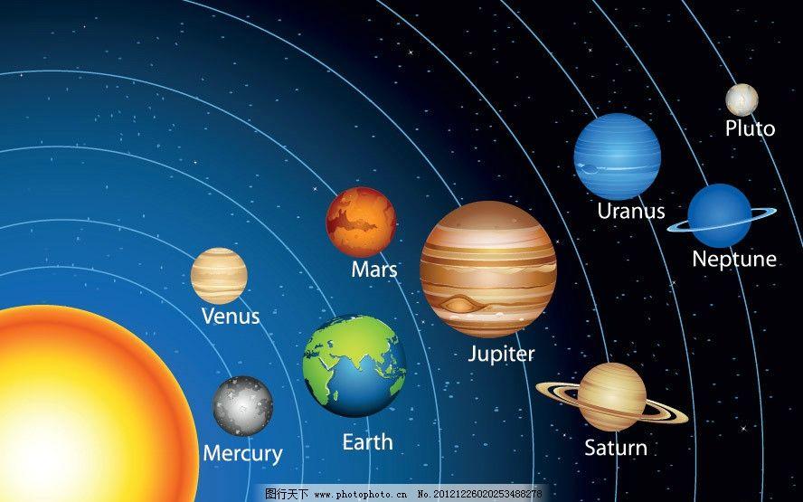 太阳系星球 太空 星球