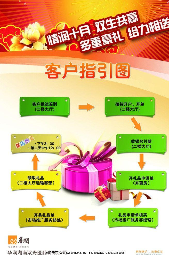 指引图流程图 展板 促销 活动 封面 单页 宣传单页 源文件 礼物