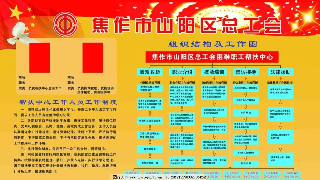 展板 党的展板 总工会 工会 帮扶中心工作人员工作制度组织结构及工作